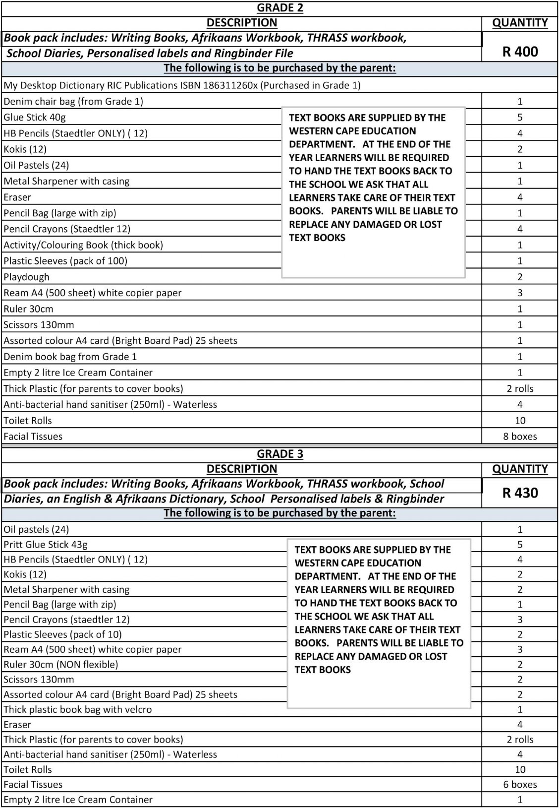 Stationery List 2019 021 797 8010 Sunlands Primary School